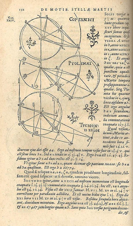 Another image from Kepler's Astronomia nova